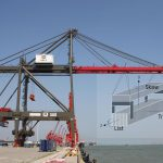 B&R introduce new advanced rotational control for cranes