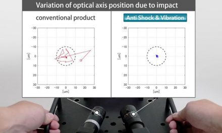 The impact of shocks and vibrations to imaging systems