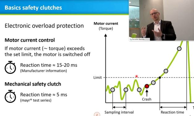 Web seminar on torque limiters and safety brakes